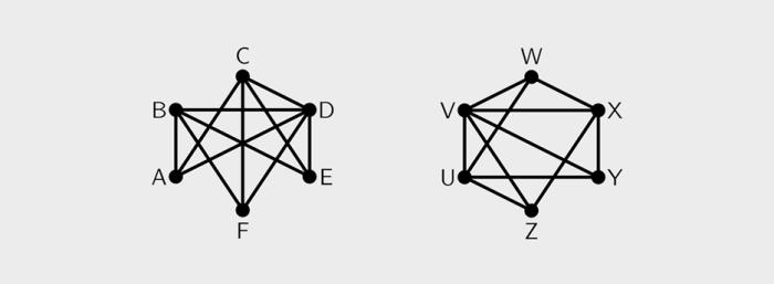 graphs 2
