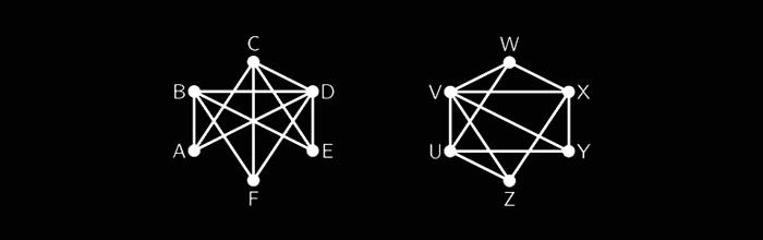 graphs-4