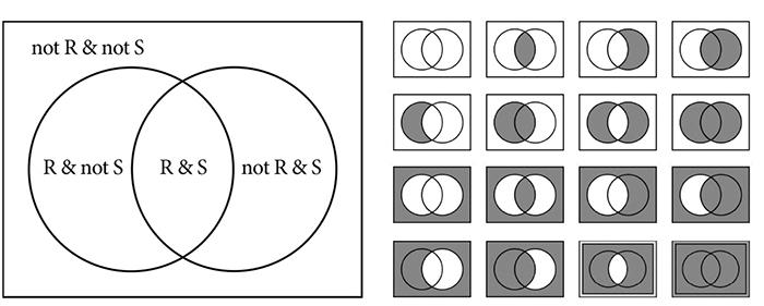 diagram V